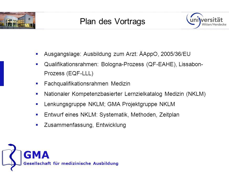 Plan des Vortrags Ausgangslage: Ausbildung zum Arzt: ÄAppO, 2005/36/EU