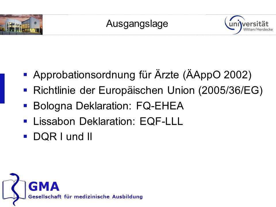 Approbationsordnung für Ärzte (ÄAppO 2002)