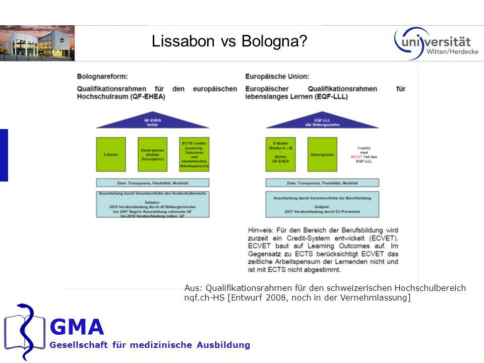 Lissabon vs Bologna. Aus: Qualifikationsrahmen für den schweizerischen Hochschulbereich.