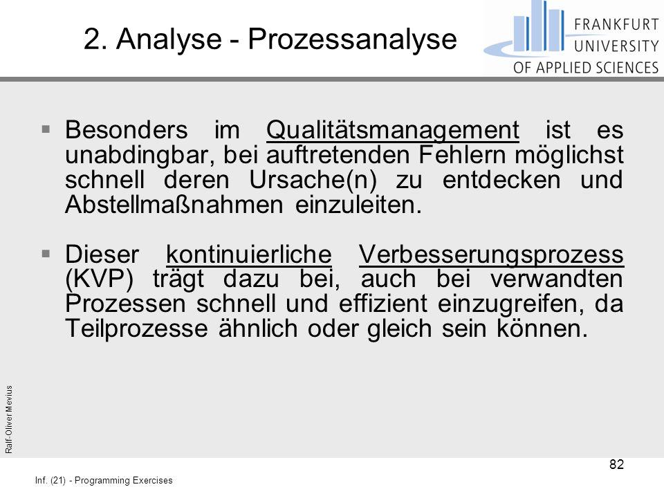 2. Analyse - Prozessanalyse