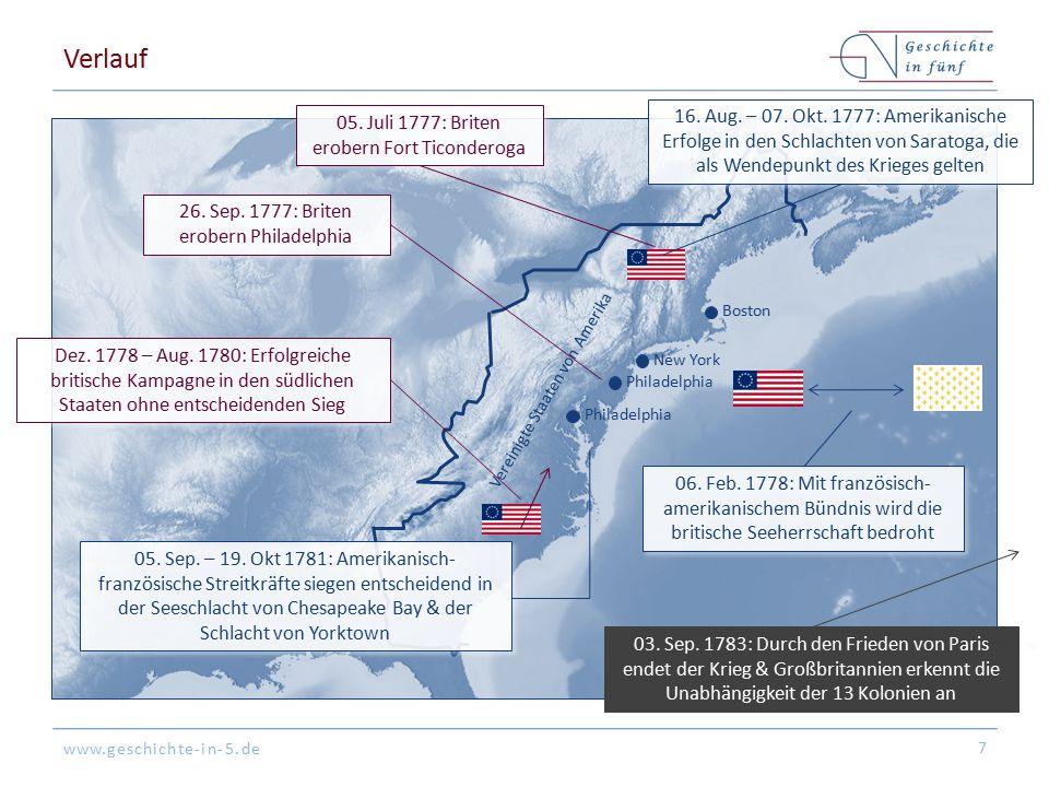 Verlauf 05. Juli 1777: Briten erobern Fort Ticonderoga.