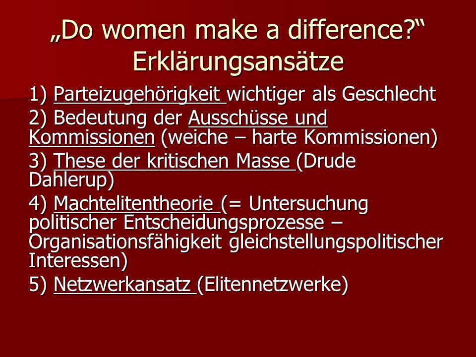 """""""Do women make a difference Erklärungsansätze"""