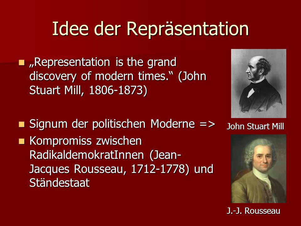 Idee der Repräsentation