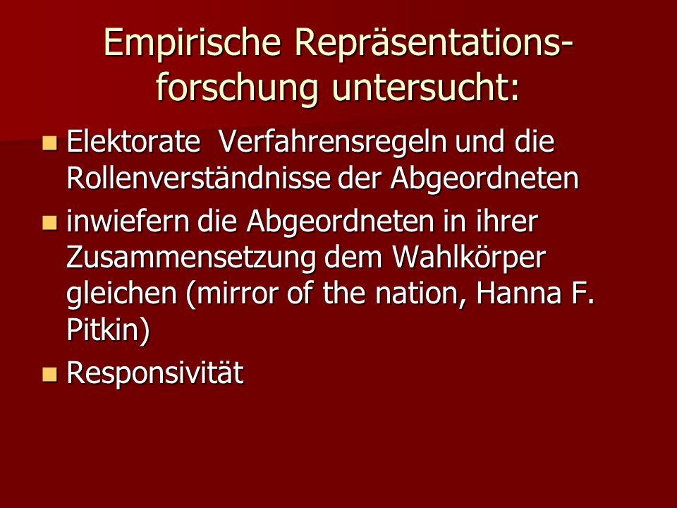 Empirische Repräsentations- forschung untersucht: