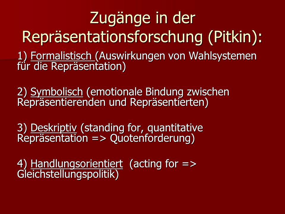 Zugänge in der Repräsentationsforschung (Pitkin):