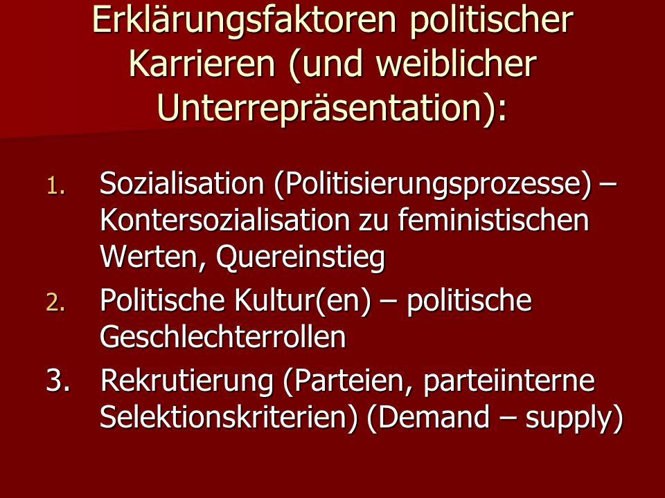Erklärungsfaktoren politischer Karrieren (und weiblicher Unterrepräsentation):