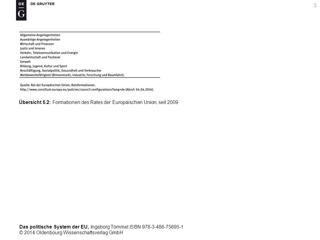 Übersicht 5.2: Formationen des Rates der Europäischen Union, seit 2009