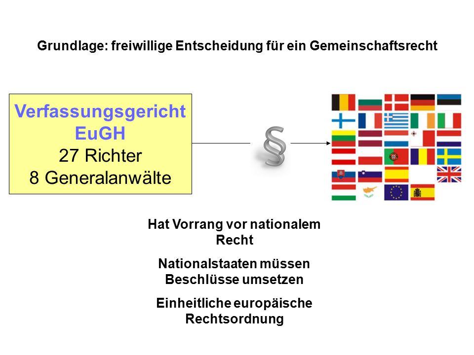 Verfassungsgericht EuGH
