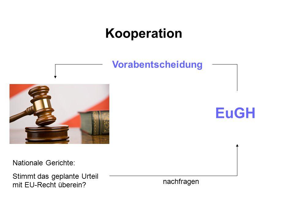 EuGH Kooperation Vorabentscheidung Nationale Gerichte: