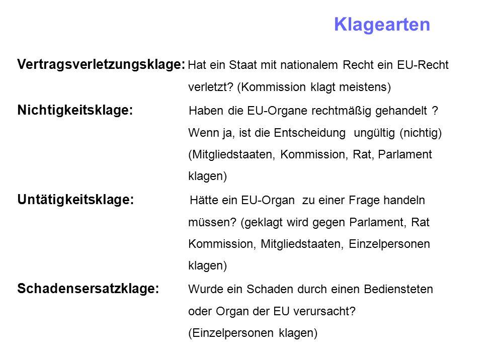 Klagearten Vertragsverletzungsklage: Hat ein Staat mit nationalem Recht ein EU-Recht. verletzt (Kommission klagt meistens)