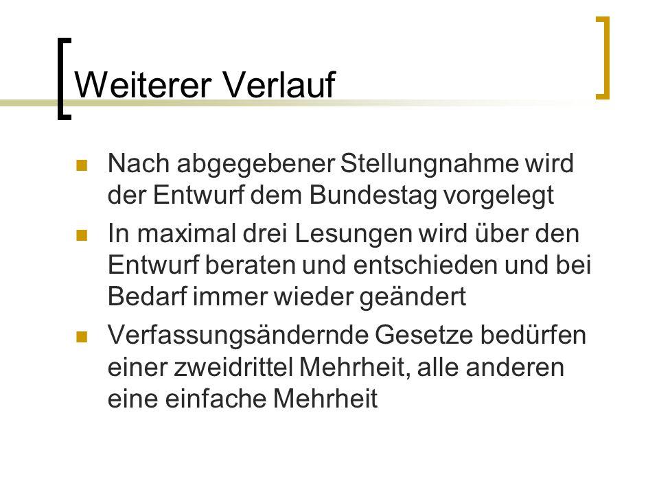 Weiterer Verlauf Nach abgegebener Stellungnahme wird der Entwurf dem Bundestag vorgelegt.