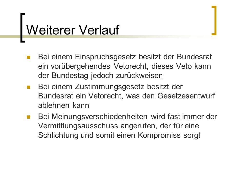 Weiterer Verlauf Bei einem Einspruchsgesetz besitzt der Bundesrat ein vorübergehendes Vetorecht, dieses Veto kann der Bundestag jedoch zurückweisen.