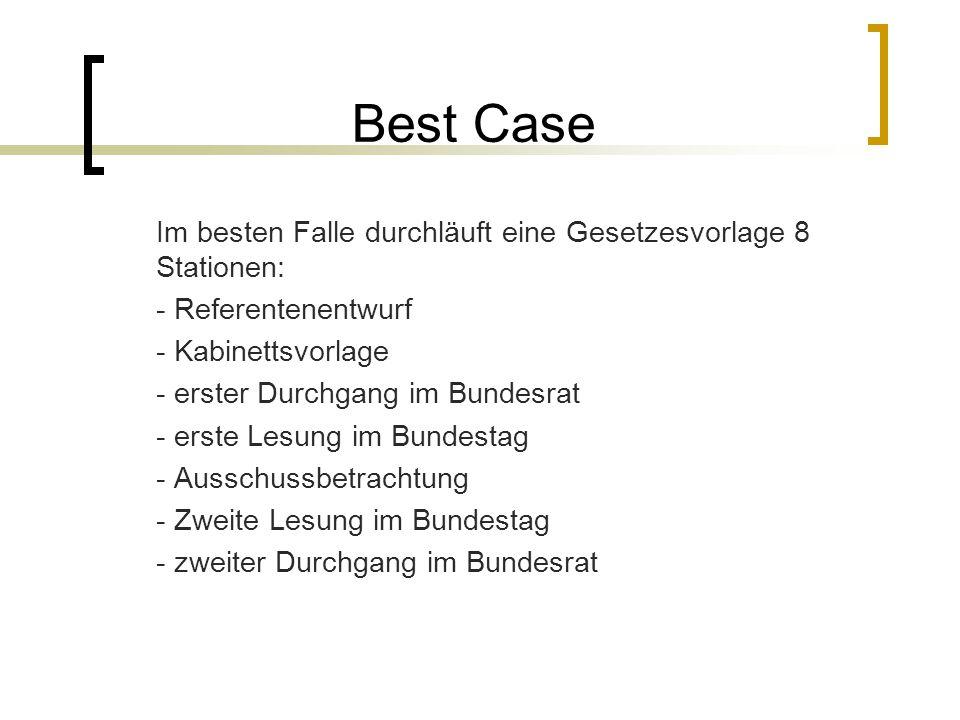 Best Case Im besten Falle durchläuft eine Gesetzesvorlage 8 Stationen: