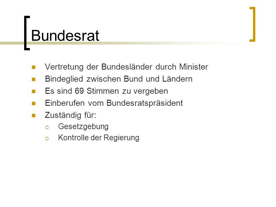Bundesrat Vertretung der Bundesländer durch Minister