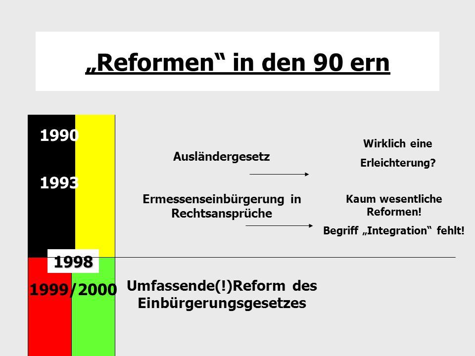 """""""Reformen in den 90 ern 1990. 1993. 1990. Wirklich eine. Erleichterung Ausländergesetz. Ermessenseinbürgerung in Rechtsansprüche."""