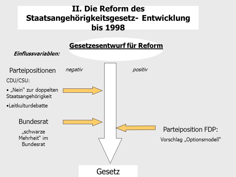 II. Die Reform des Staatsangehörigkeitsgesetz- Entwicklung bis 1998
