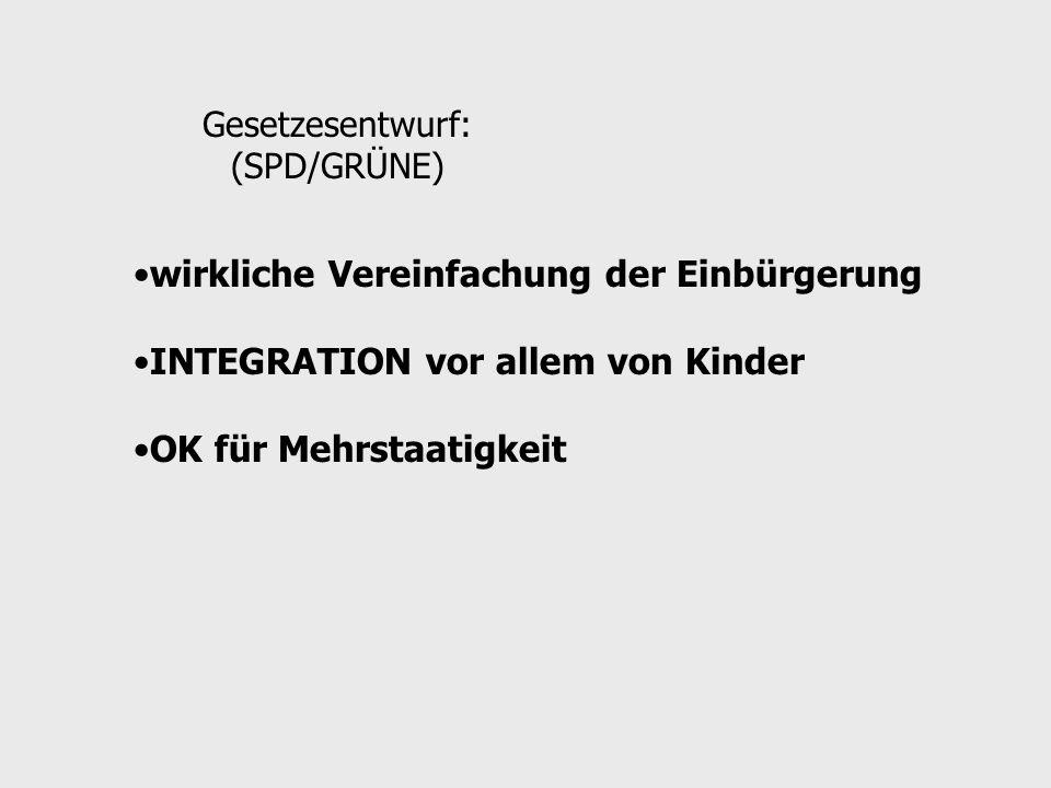 Gesetzesentwurf: (SPD/GRÜNE)