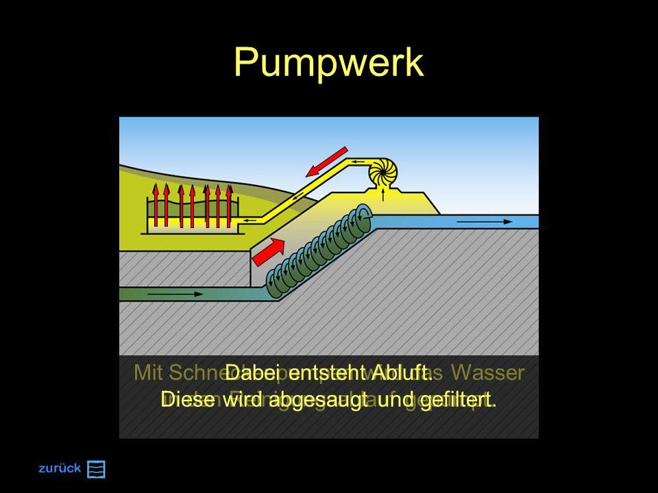 Pumpwerk Dabei entsteht Abluft. Diese wird abgesaugt und gefiltert.