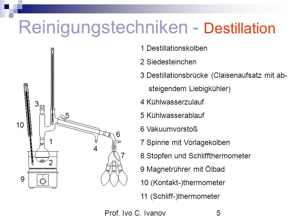 Reinigungstechniken - Destillation