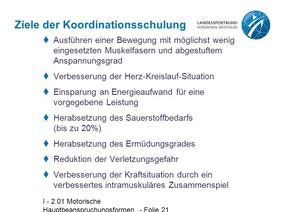 Ziele der Koordinationsschulung