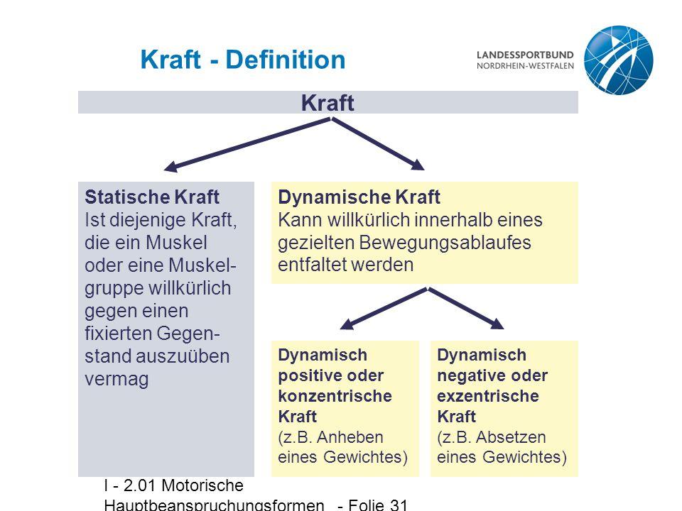 Kraft - Definition Kraft Statische Kraft