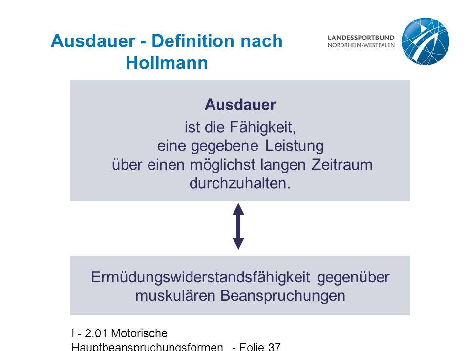 Ausdauer - Definition nach Hollmann