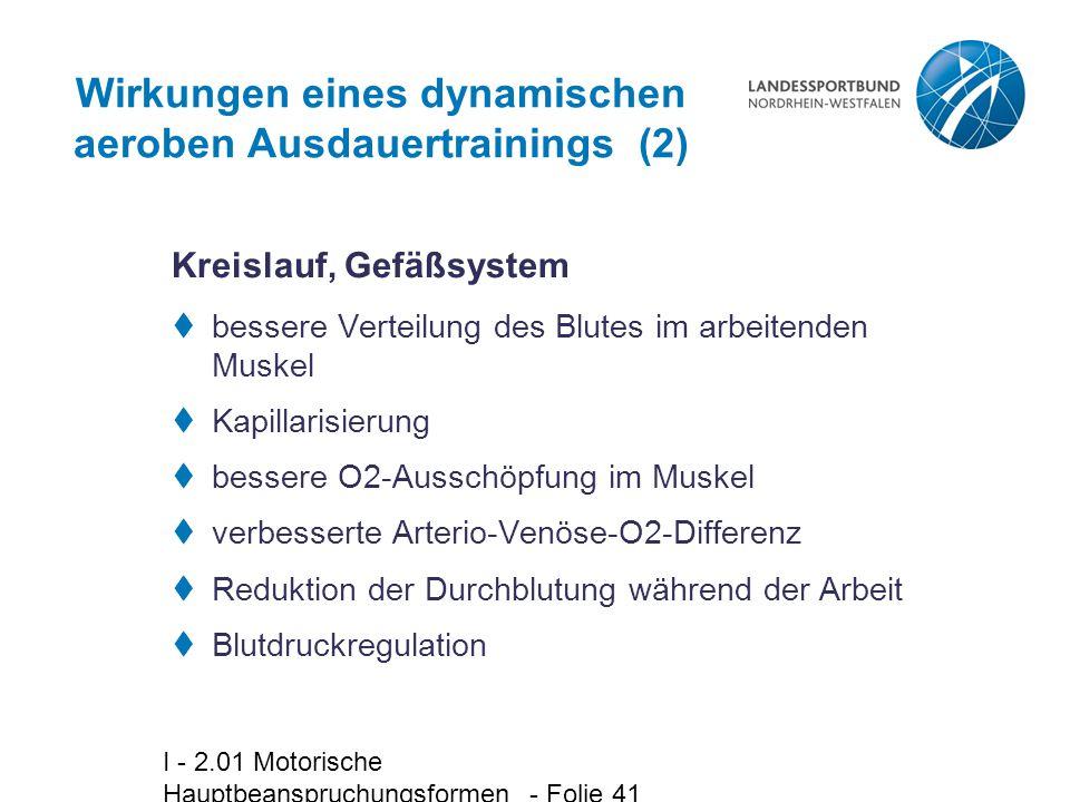 Wirkungen eines dynamischen aeroben Ausdauertrainings (2)