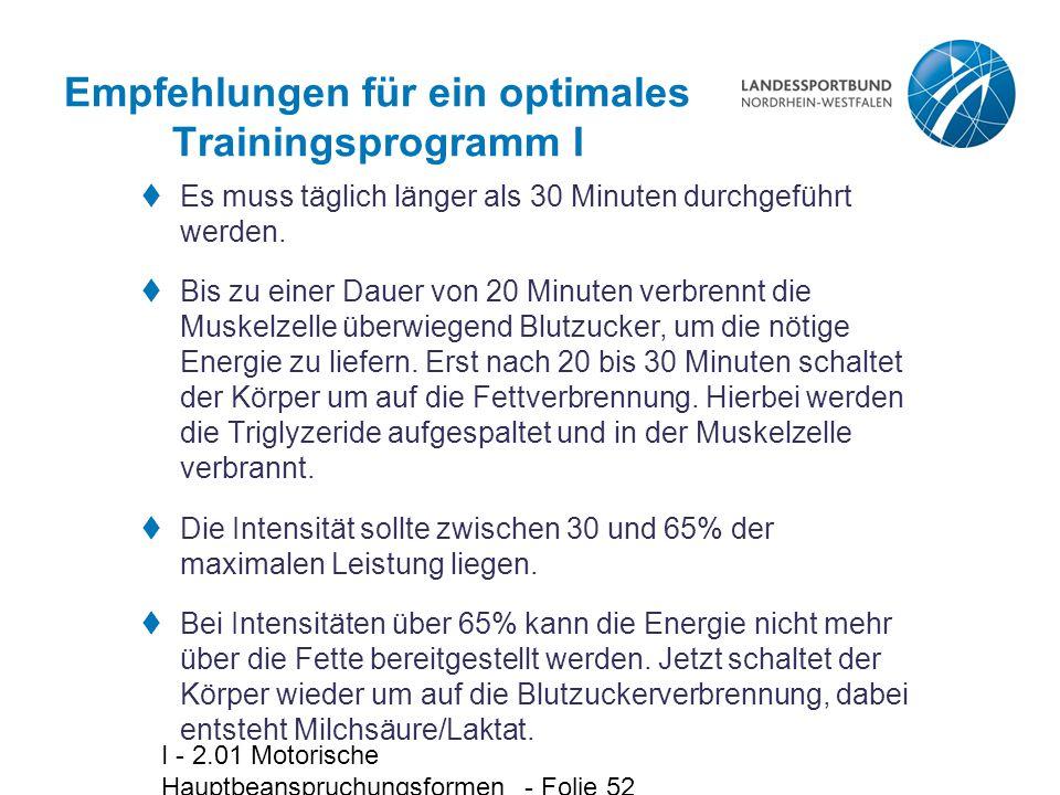 Empfehlungen für ein optimales Trainingsprogramm I