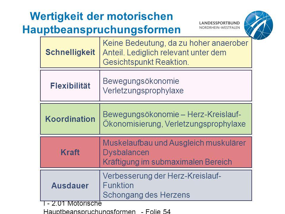 Wertigkeit der motorischen Hauptbeanspruchungsformen