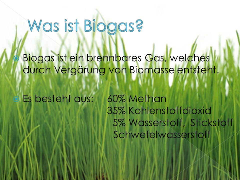 Was ist Biogas Biogas ist ein brennbares Gas, welches durch Vergärung von Biomasse entsteht.