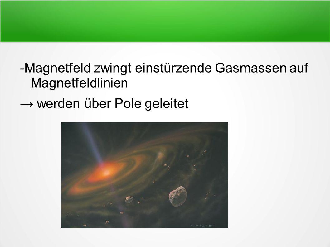 -Magnetfeld zwingt einstürzende Gasmassen auf Magnetfeldlinien