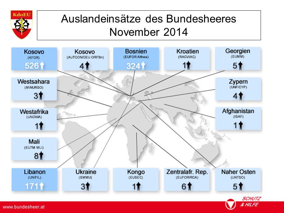 Auslandeinsätze des Bundesheeres November 2014