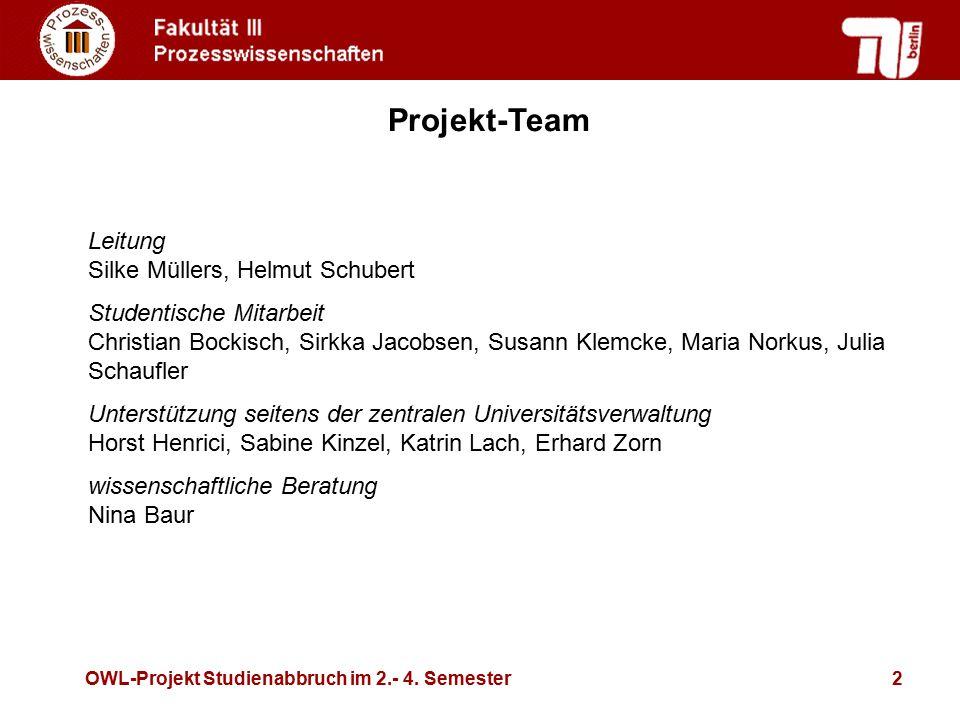 Projekt-Team Leitung Silke Müllers, Helmut Schubert