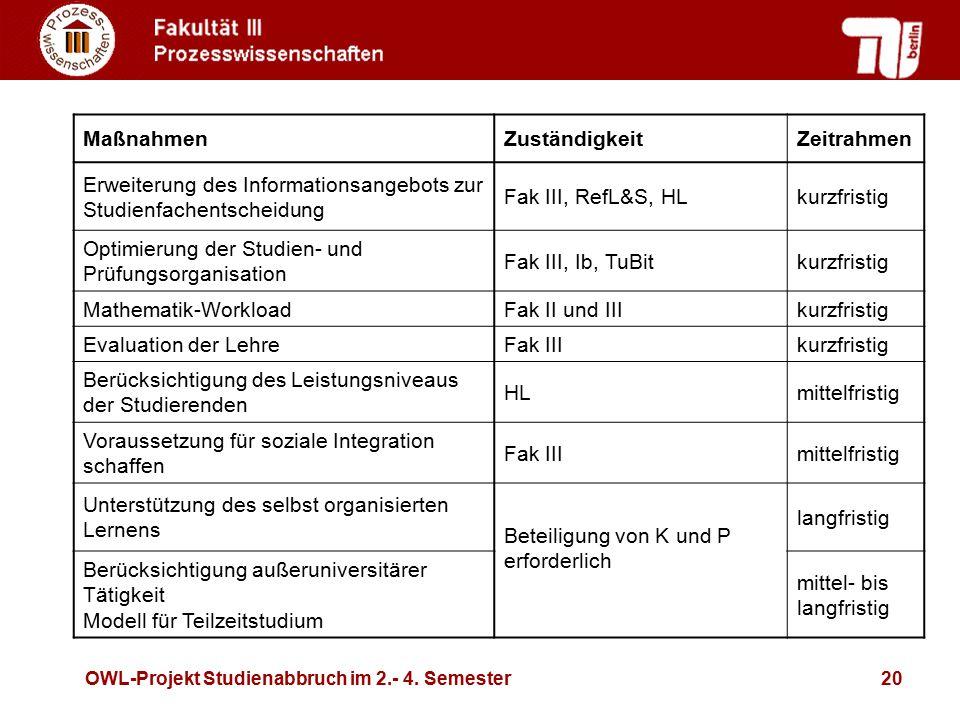 Erweiterung des Informationsangebots zur Studienfachentscheidung