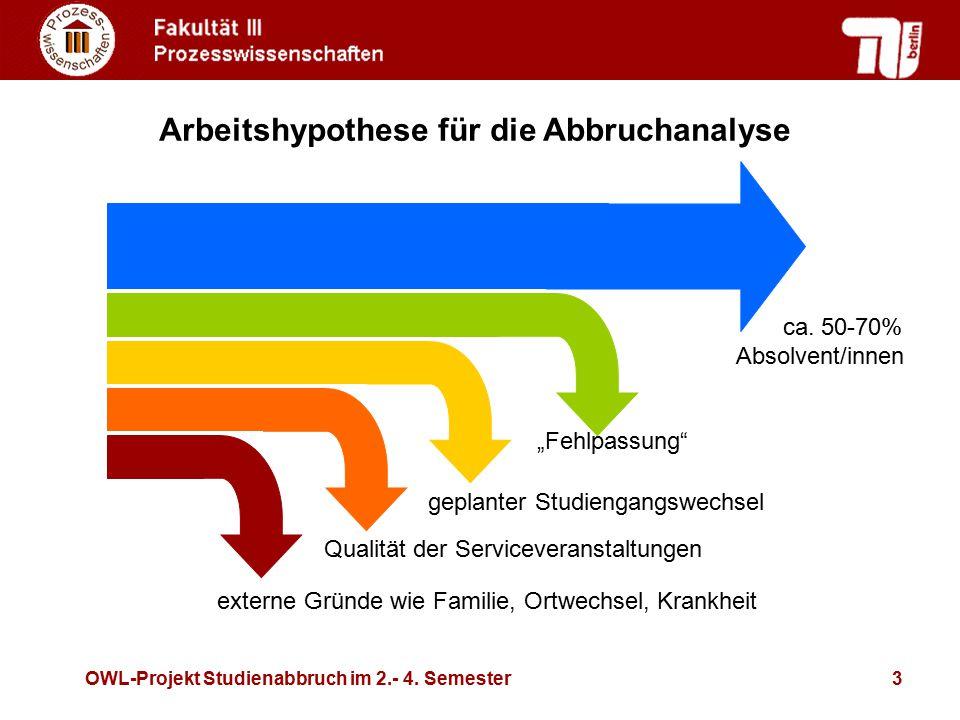 Arbeitshypothese für die Abbruchanalyse