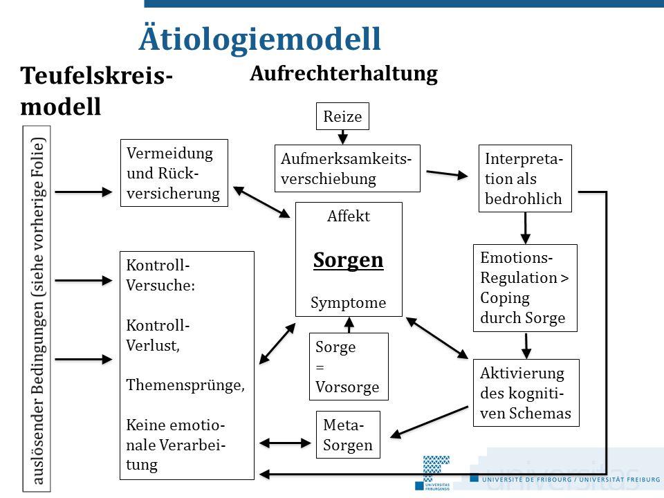 Ätiologiemodell Teufelskreis- modell Aufrechterhaltung Sorgen Reize