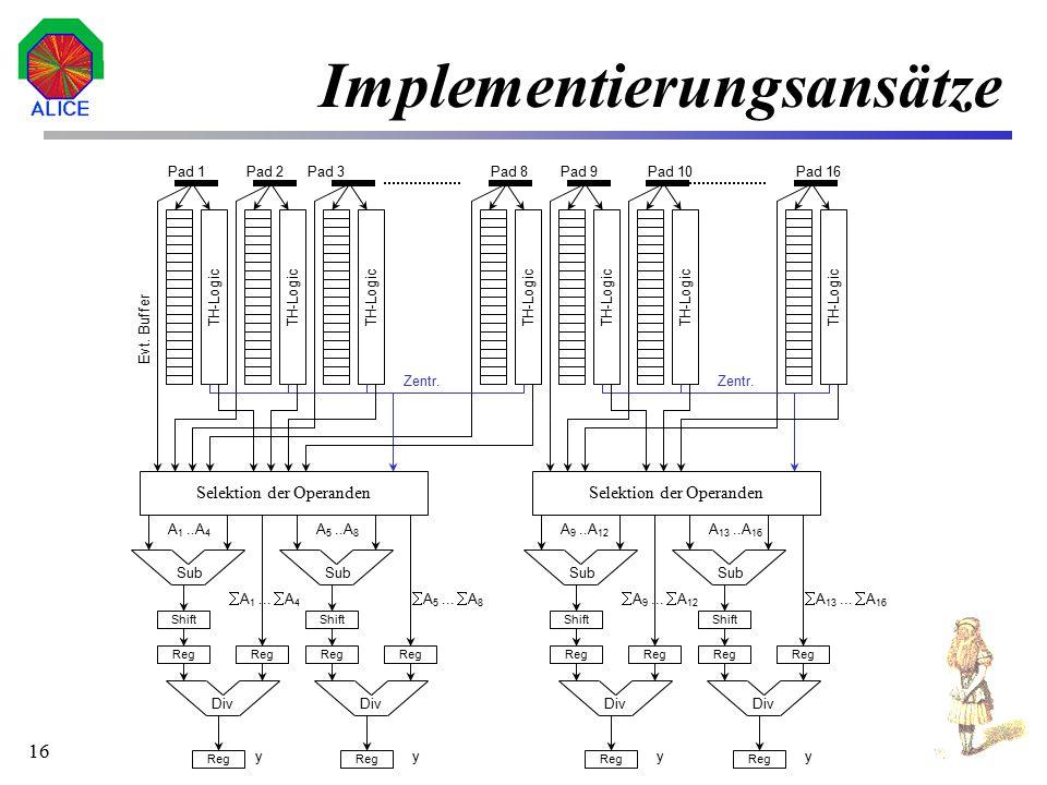 Implementierungsansätze