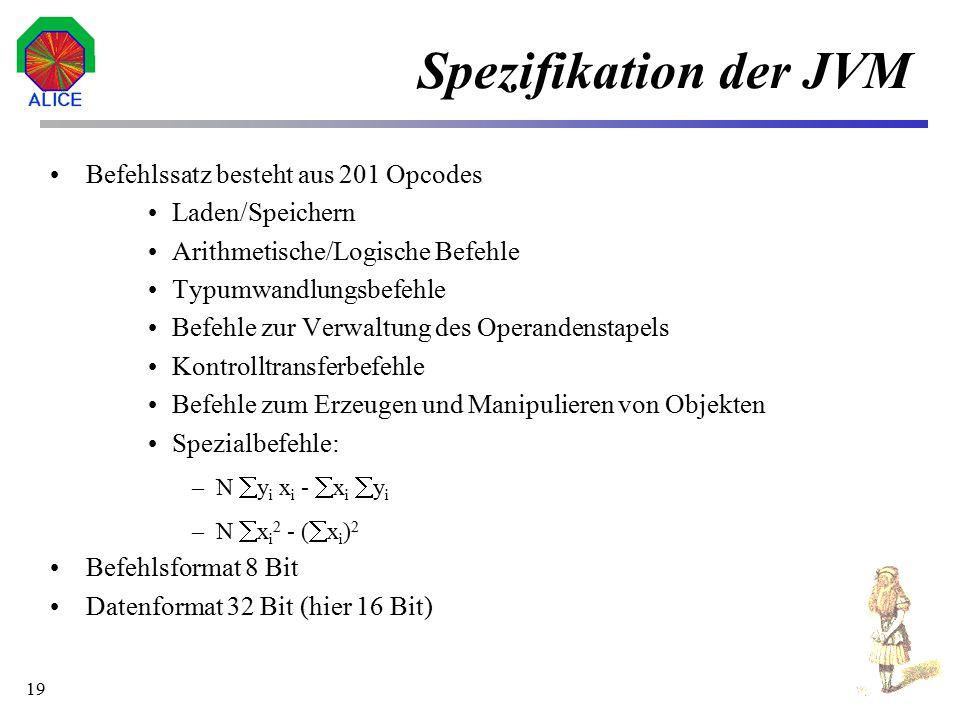 Spezifikation der JVM Befehlssatz besteht aus 201 Opcodes