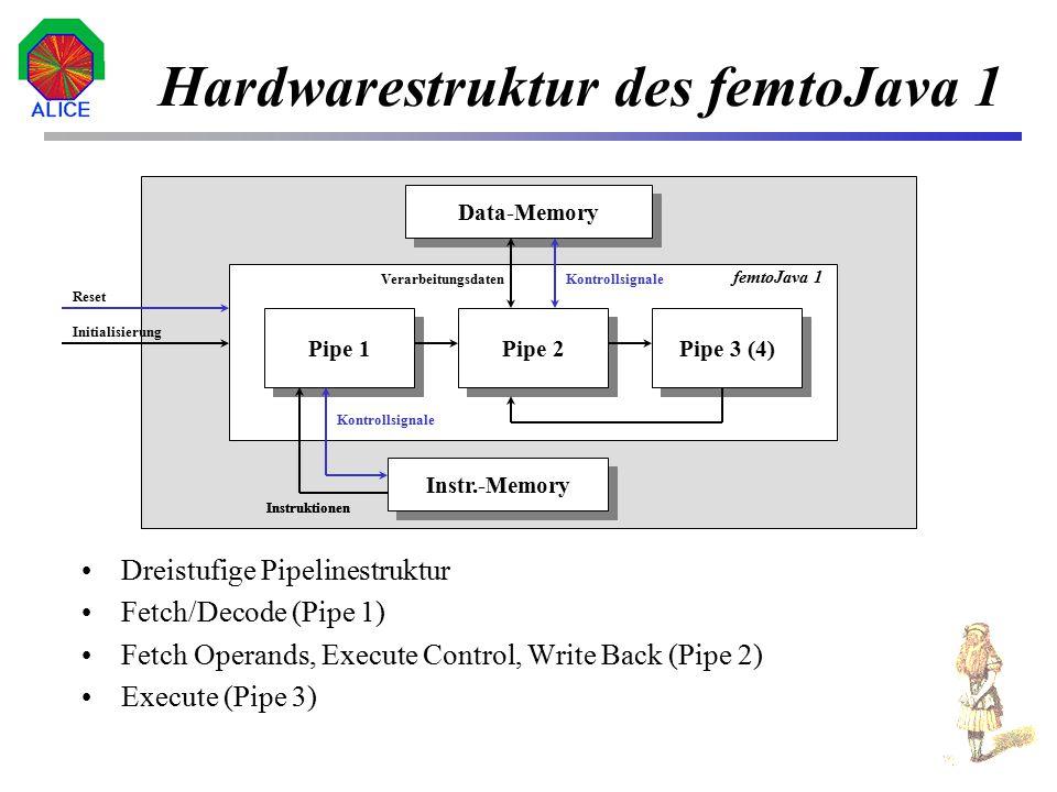 Hardwarestruktur des femtoJava 1