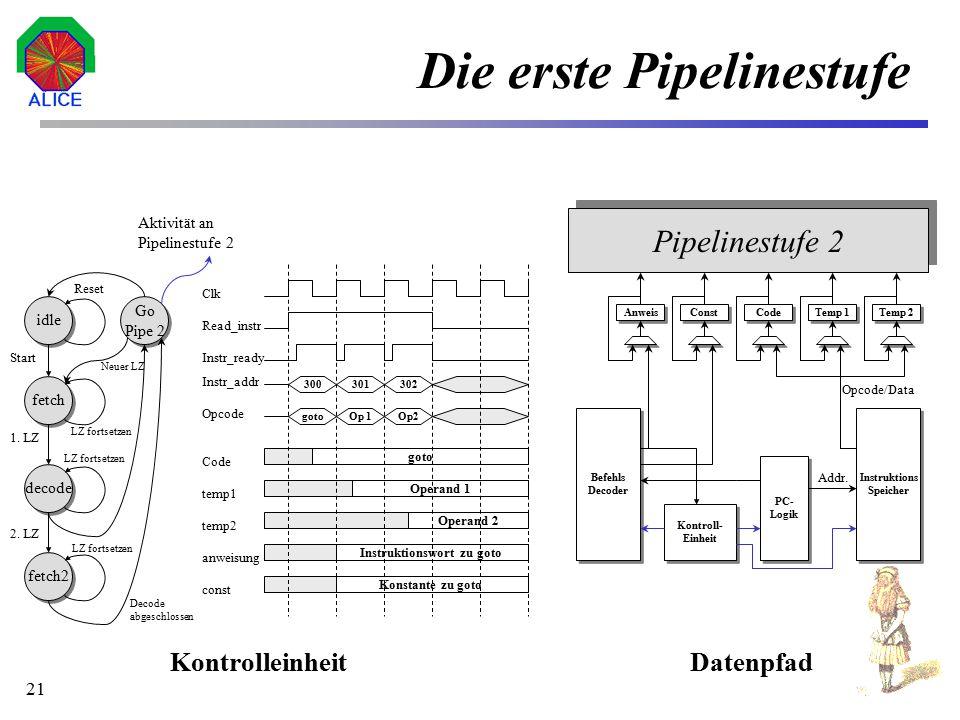 Die erste Pipelinestufe