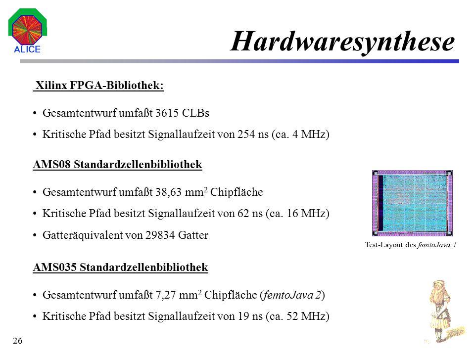 Hardwaresynthese Xilinx FPGA-Bibliothek: