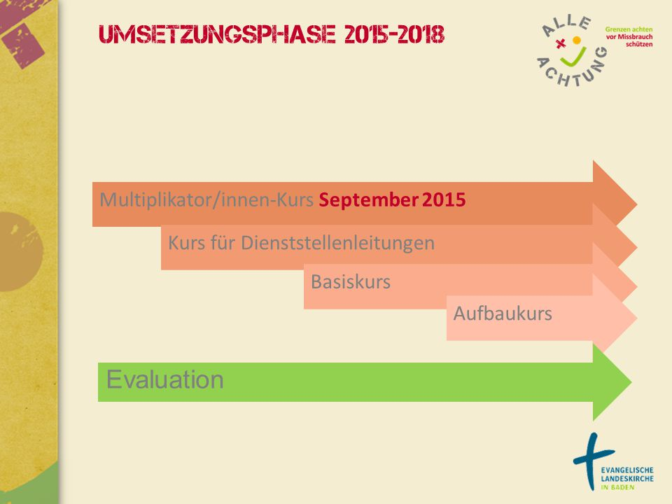Umsetzungsphase 2015-2018 Evaluation