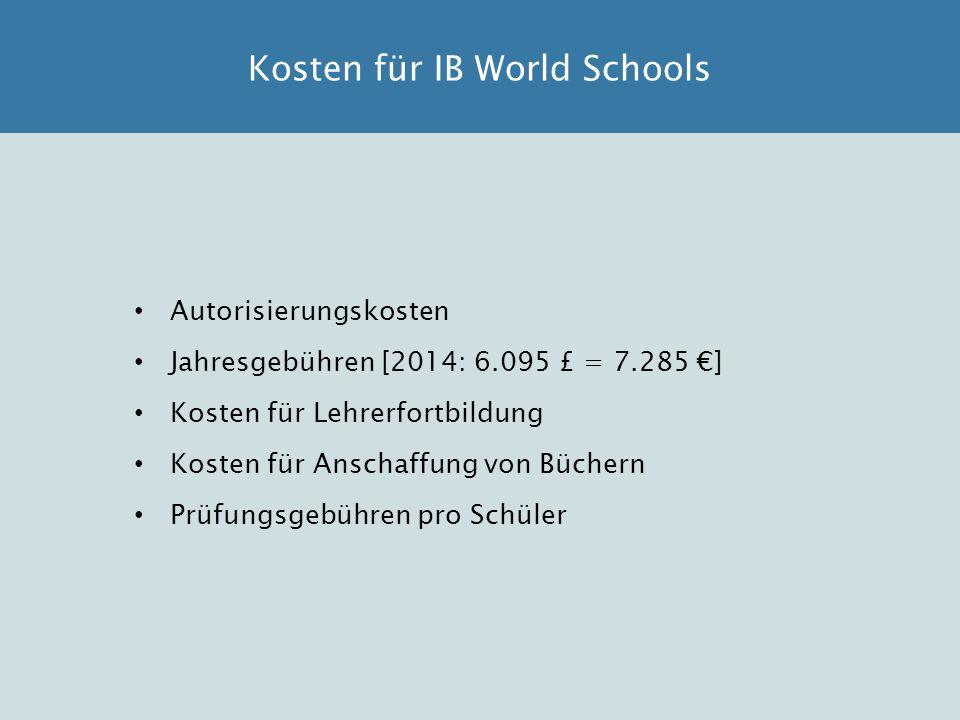 Kosten für IB World Schools