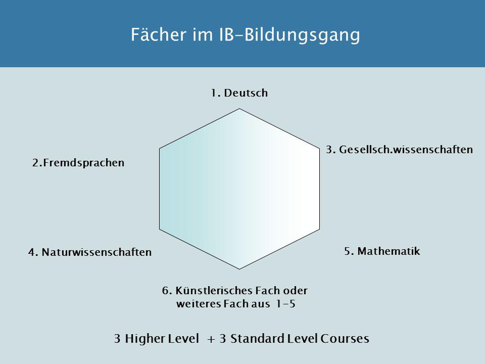 3. Gesellsch.wissenschaften 6. Künstlerisches Fach oder