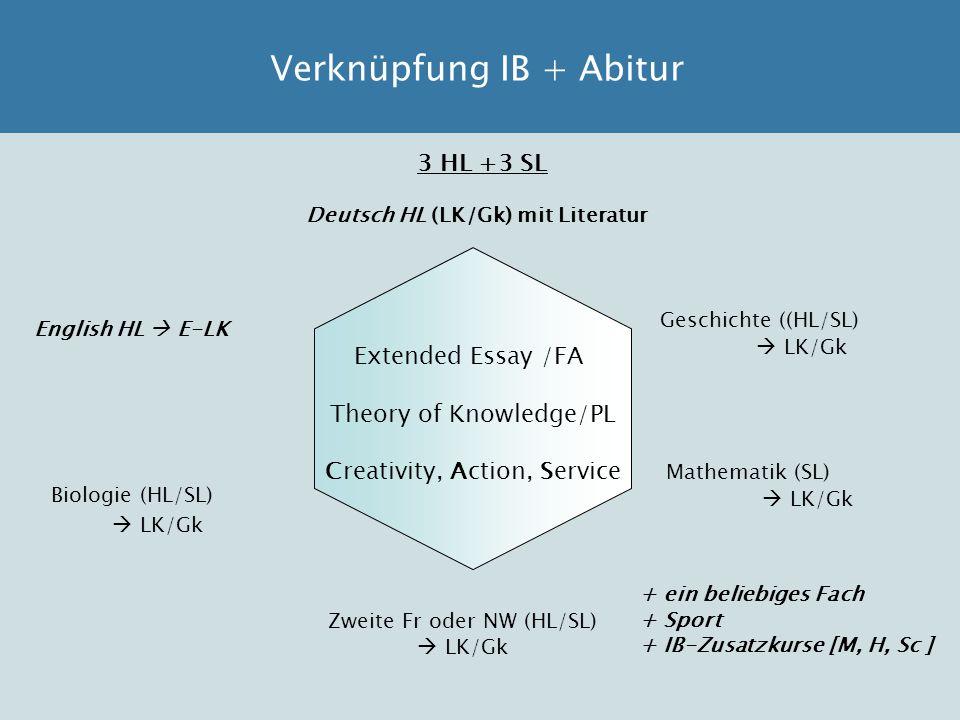 Verknüpfung IB + Abitur