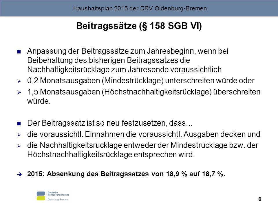 Beitragssätze (§ 158 SGB VI)
