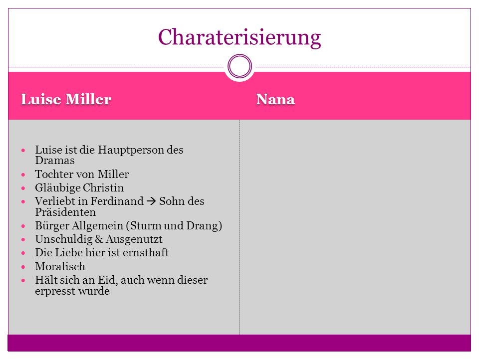 Charaterisierung Luise Miller Nana