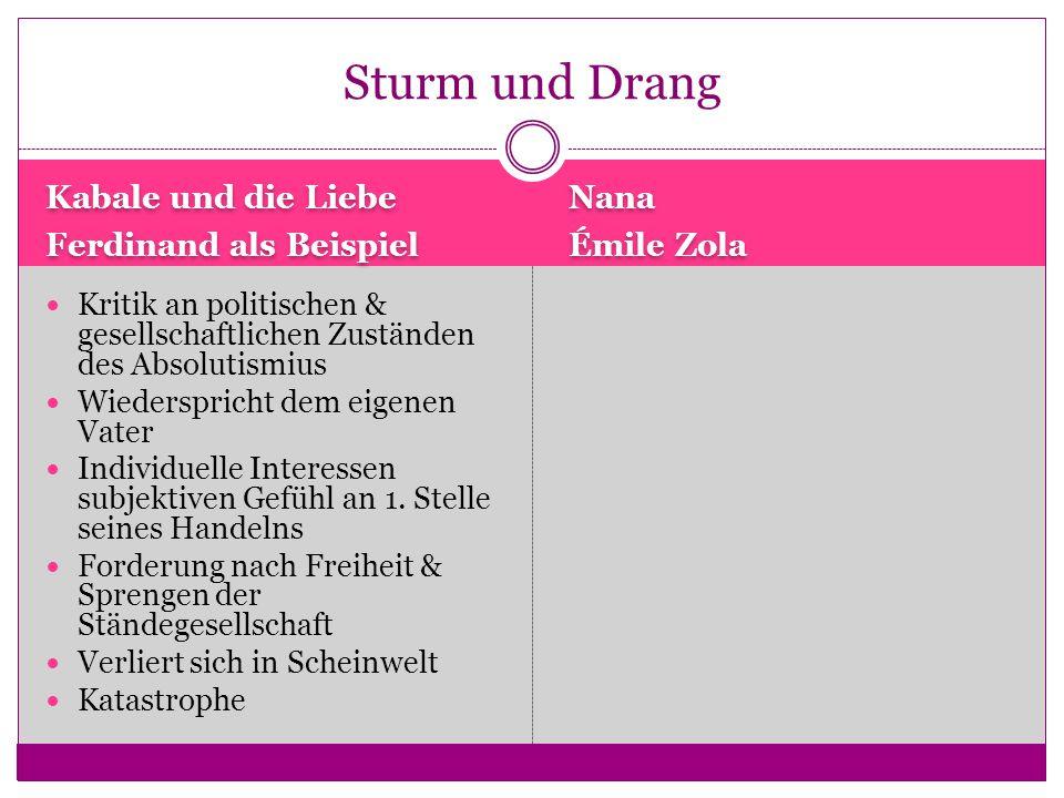 Sturm und Drang Kabale und die Liebe Ferdinand als Beispiel Nana