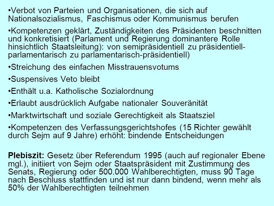Verbot von Parteien und Organisationen, die sich auf Nationalsozialismus, Faschismus oder Kommunismus berufen