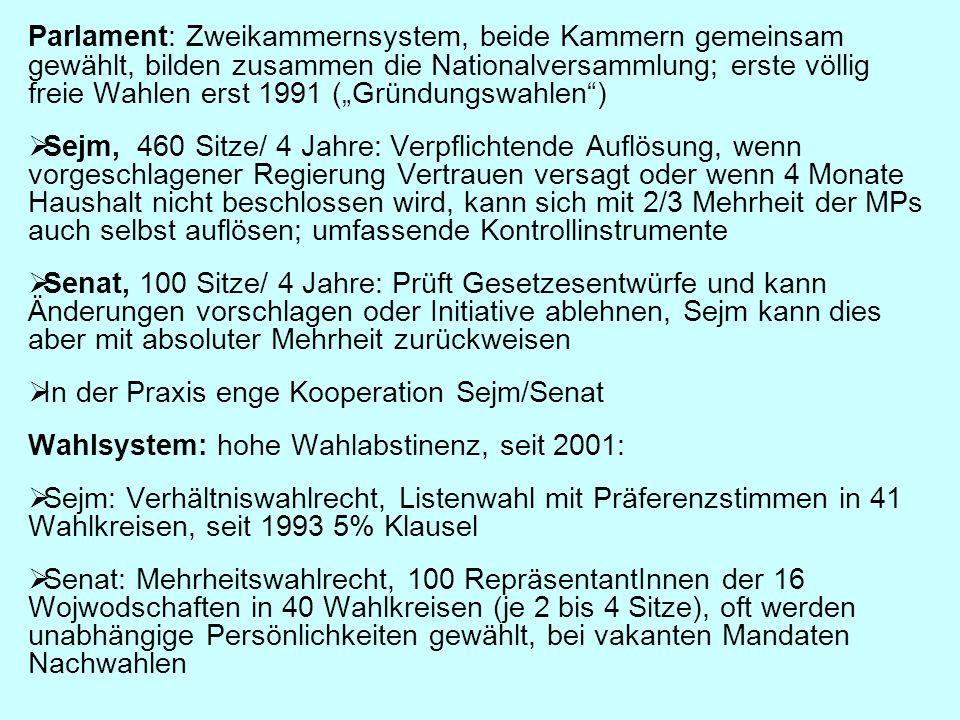 """Parlament: Zweikammernsystem, beide Kammern gemeinsam gewählt, bilden zusammen die Nationalversammlung; erste völlig freie Wahlen erst 1991 (""""Gründungswahlen )"""